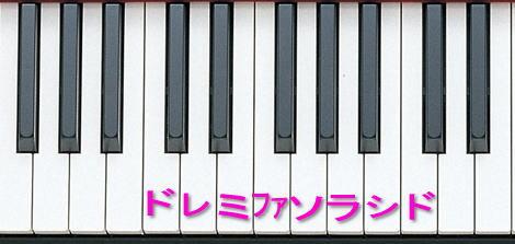 のためのピアノ、キーボード ... : pcキーボード練習 : すべての講義